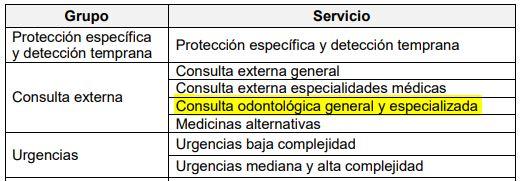 Estructura de los Servicios de Salud