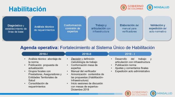 Habilitación Ministerio de Salud