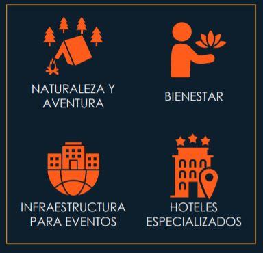 Nicho de oportunidad Turismo